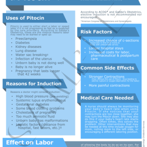 The Side Effects of Pitocin® – handout