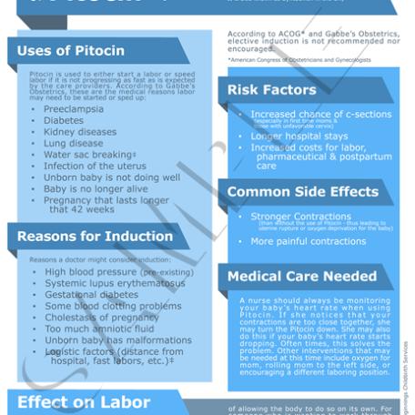 Side Effects of Pitocin handout – color version